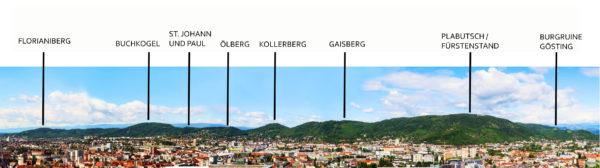Panorama vom Plabutsch